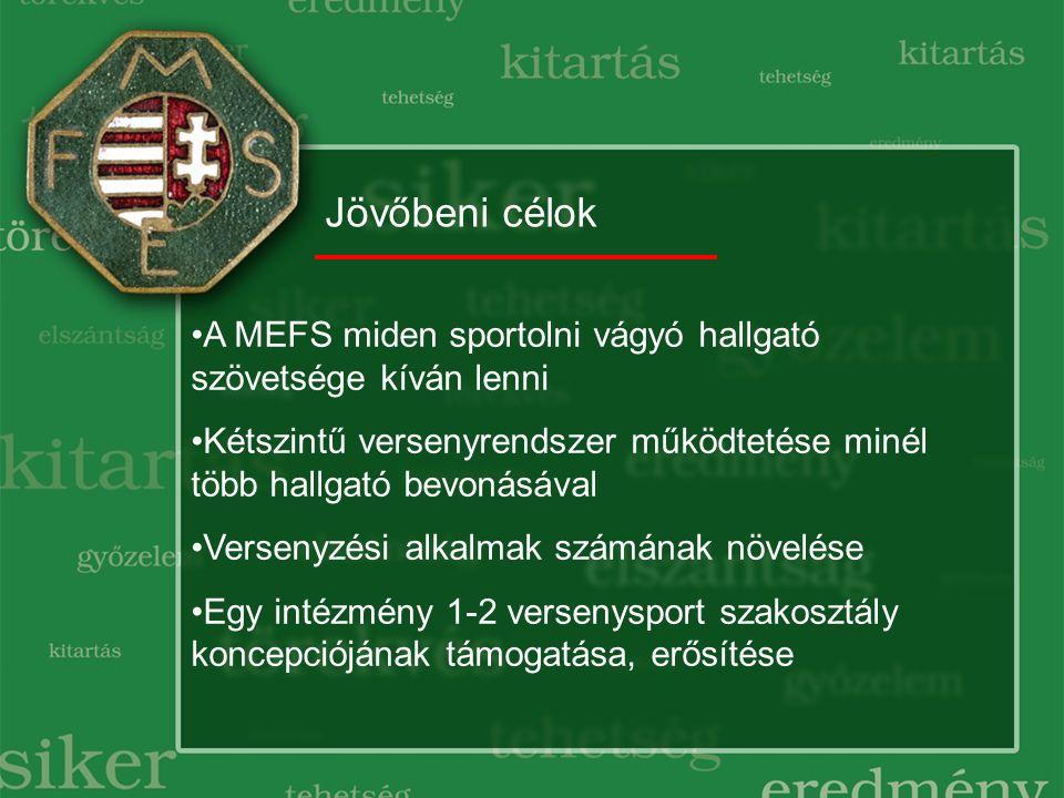 Jövőbeni célok A MEFS miden sportolni vágyó hallgató szövetsége kíván lenni Kétszintű versenyrendszer működtetése minél több hallgató bevonásával Vers