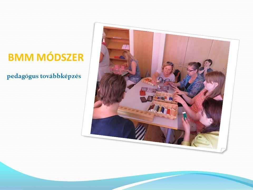 BMM MÓDSZER pedagógus továbbképzés