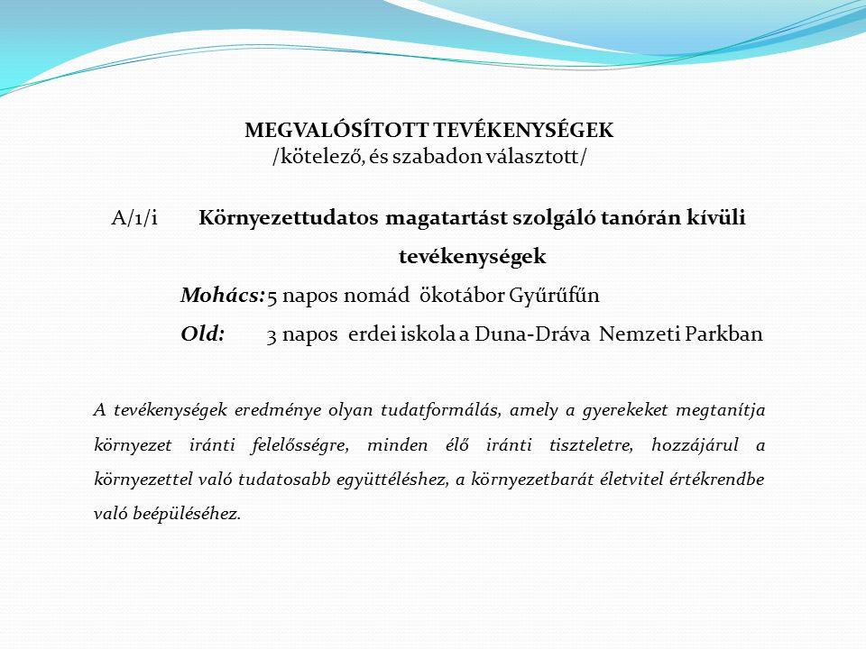 MEGVALÓSÍTOTT TEVÉKENYSÉGEK /kötelező, és szabadon választott/ A/1/i Környezettudatos magatartást szolgáló tanórán kívüli tevékenységek Mohács:5 napos nomád ökotábor Gyűrűfűn Old:3 napos erdei iskola a Duna-Dráva Nemzeti Parkban A tevékenységek eredménye olyan tudatformálás, amely a gyerekeket megtanítja környezet iránti felelősségre, minden élő iránti tiszteletre, hozzájárul a környezettel való tudatosabb együttéléshez, a környezetbarát életvitel értékrendbe való beépüléséhez.