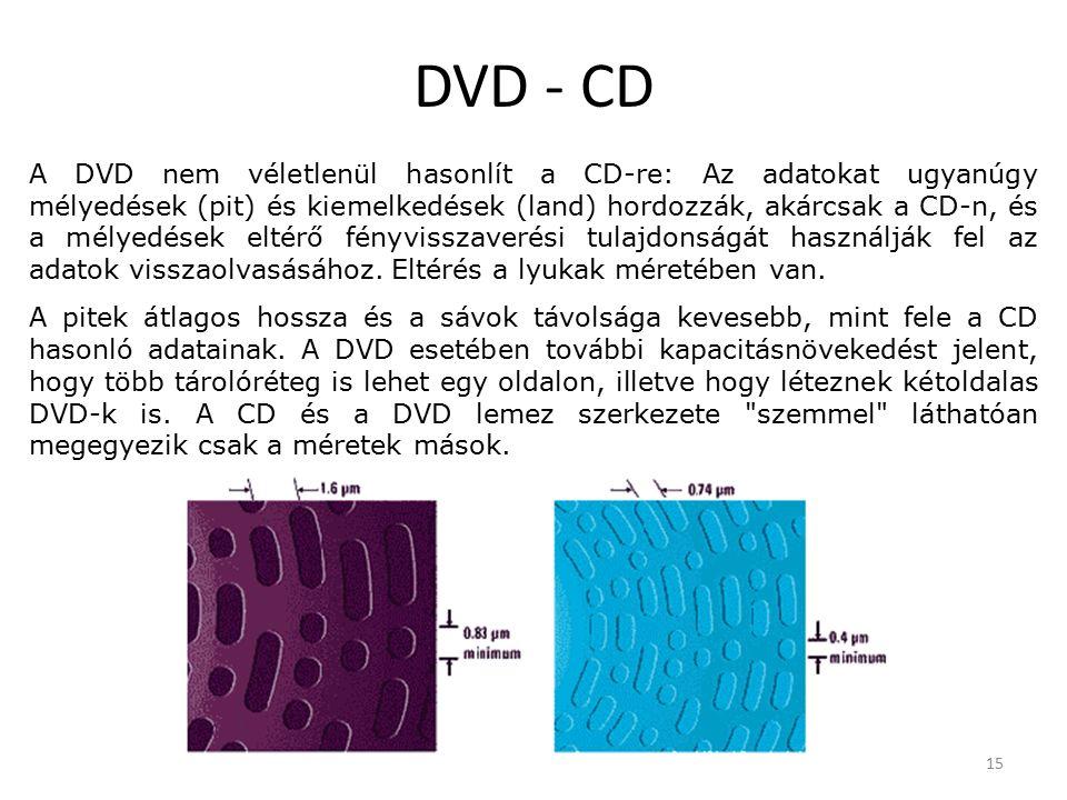 15 DVD - CD A DVD nem véletlenül hasonlít a CD-re: Az adatokat ugyanúgy mélyedések (pit) és kiemelkedések (land) hordozzák, akárcsak a CD-n, és a mélyedések eltérő fényvisszaverési tulajdonságát használják fel az adatok visszaolvasásához.