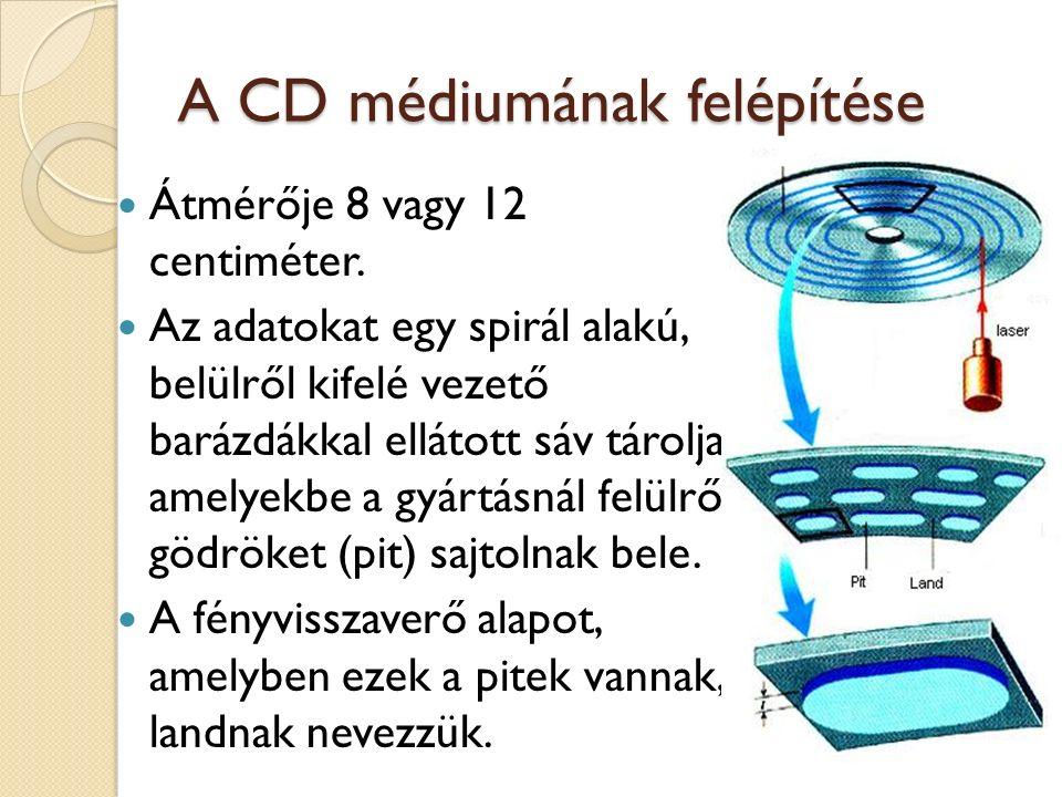 A CD médiumának felépítése Átmérője 8 vagy 12 centiméter.