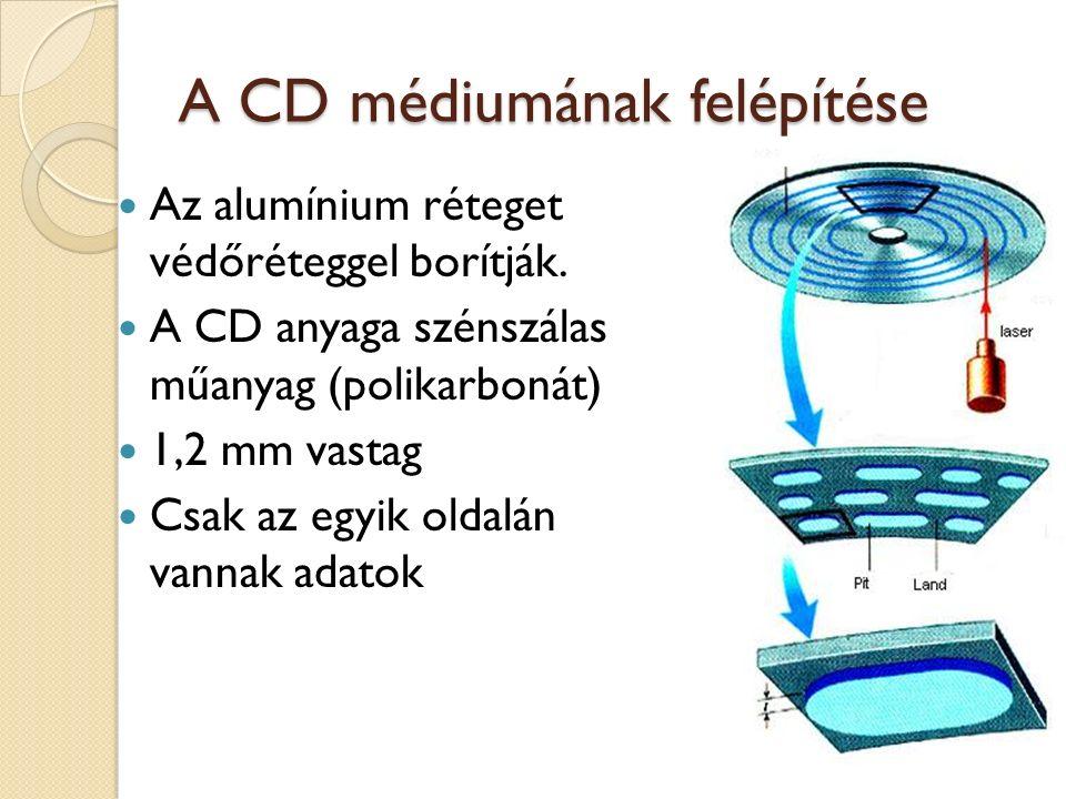 A CD médiumának felépítése Az alumínium réteget védőréteggel borítják.
