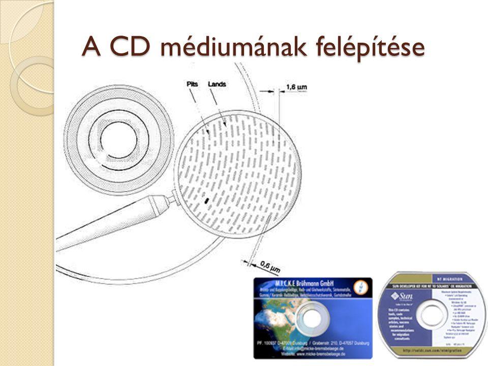 A CD médiumának felépítése