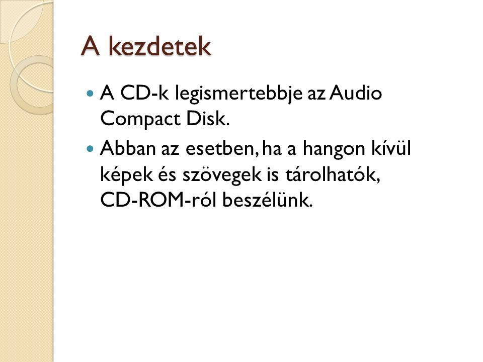 A kezdetek A CD-k legismertebbje az Audio Compact Disk.