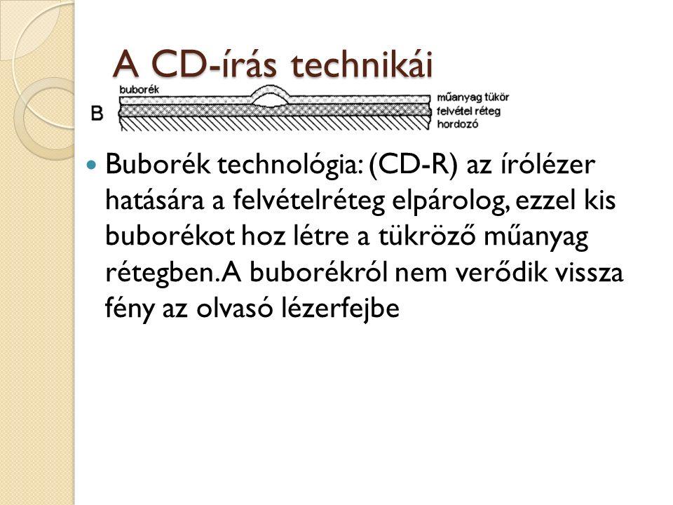 A CD-írás technikái Buborék technológia: (CD-R) az írólézer hatására a felvételréteg elpárolog, ezzel kis buborékot hoz létre a tükröző műanyag rétegben.