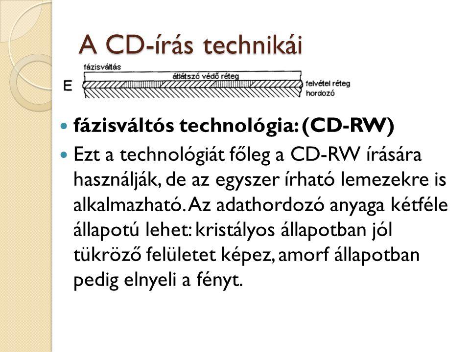 A CD-írás technikái fázisváltós technológia: (CD-RW) Ezt a technológiát főleg a CD-RW írására használják, de az egyszer írható lemezekre is alkalmazható.