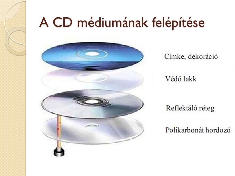 cd-nél nagyobb tárolókapacitású optikai háttértároló pitek kisebbek track távolság kisebb több rétegű lemez többoldalas kivitelű is létezik gyors 10Mbit/s DVD Digital Versatile Disk