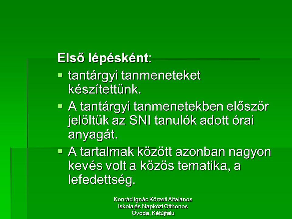 Konrád Ignác Körzeti Általános Iskola és Napközi Otthonos Óvoda, Kétújfalu Első lépésként:  tantárgyi tanmeneteket készítettünk.