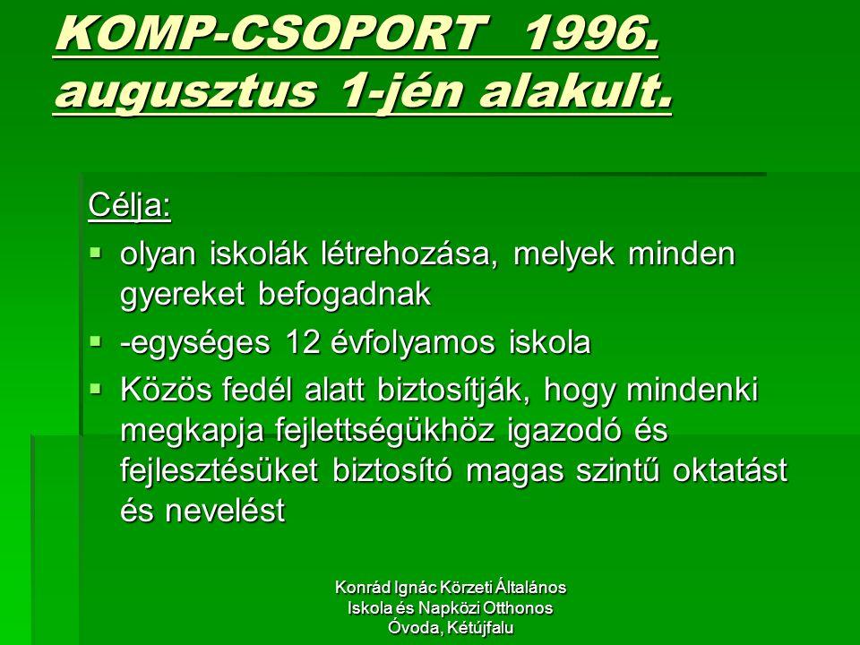 Konrád Ignác Körzeti Általános Iskola és Napközi Otthonos Óvoda, Kétújfalu KOMP-CSOPORT 1996.