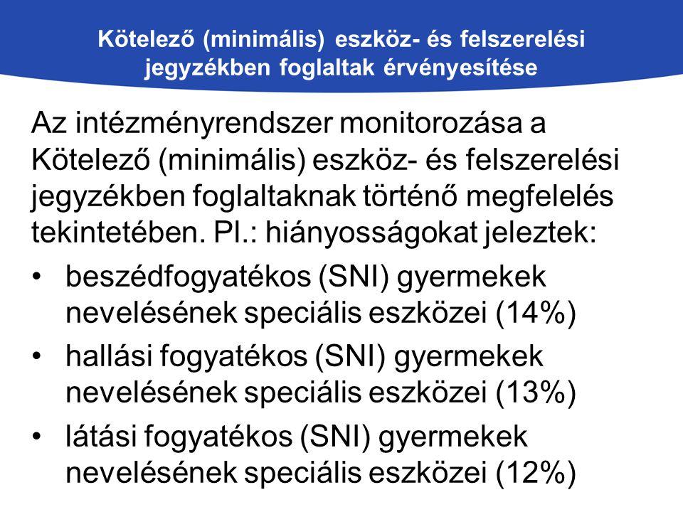 Kötelező (minimális) eszköz- és felszerelési jegyzékben foglaltak érvényesítése Az intézményrendszer monitorozása a Kötelező (minimális) eszköz- és fe