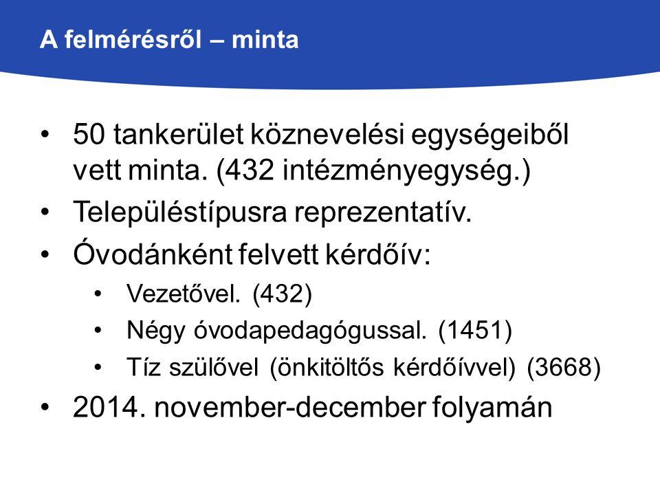 A felmérésről – minta 50 tankerület köznevelési egységeiből vett minta. (432 intézményegység.) Településtípusra reprezentatív. Óvodánként felvett kérd