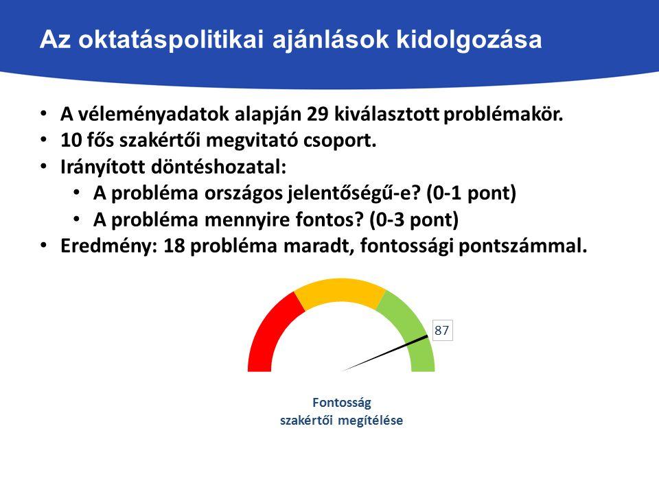 Az oktatáspolitikai ajánlások 1.Az óvodáztatás közpolitikáját érintő javaslatok –1.1 Az óvodapolitika –1.2 Az óvodák társadalmi szerepvállalása 2.Az óvodáztatás emberi erőforrásait érintő javaslatok –2.1 Az óvodapedagógusok és a vezetők szakmai kompetenciái –2.2 A pedagóguséletpálya-modell –2.3 Az óvodák belső világa 3.Az óvodai infrastruktúrát érintő javaslatok