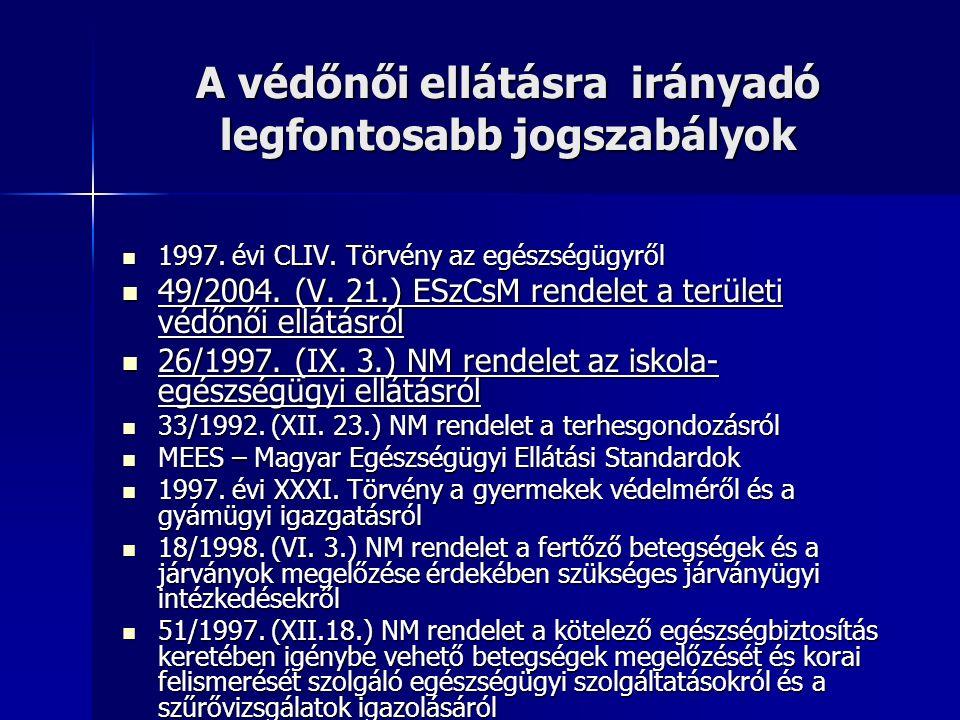 A védőnői ellátásra irányadó legfontosabb jogszabályok 1997.