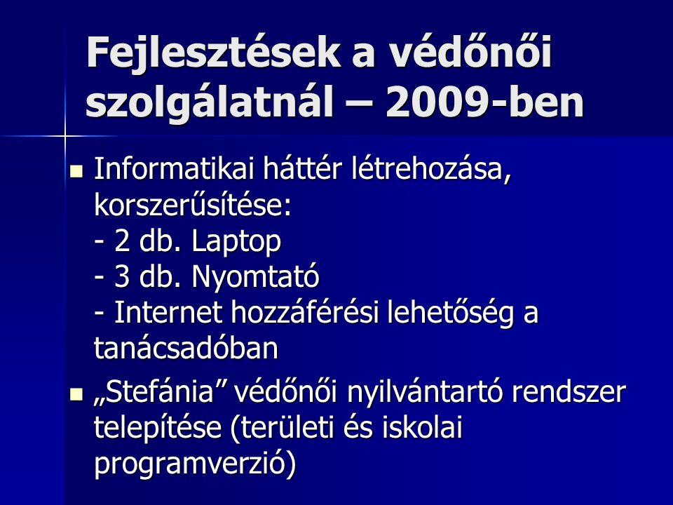 Fejlesztések a védőnői szolgálatnál – 2009-ben Informatikai háttér létrehozása, korszerűsítése: - 2 db.