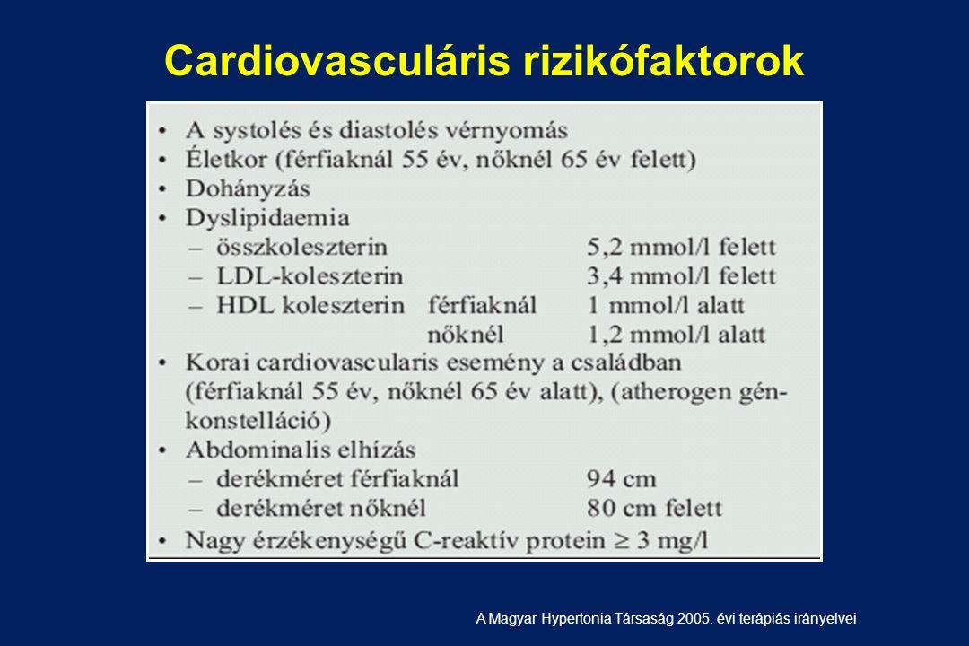 Cardiovasculáris rizikófaktorok A Magyar Hypertonia Társaság 2005. évi terápiás irányelvei