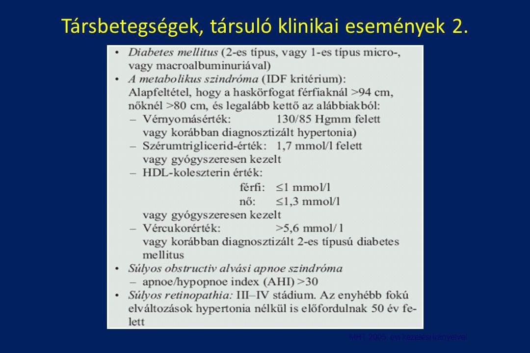 Társbetegségek, társuló klinikai események 2. MHT 2005. évi kezelési irányelvei