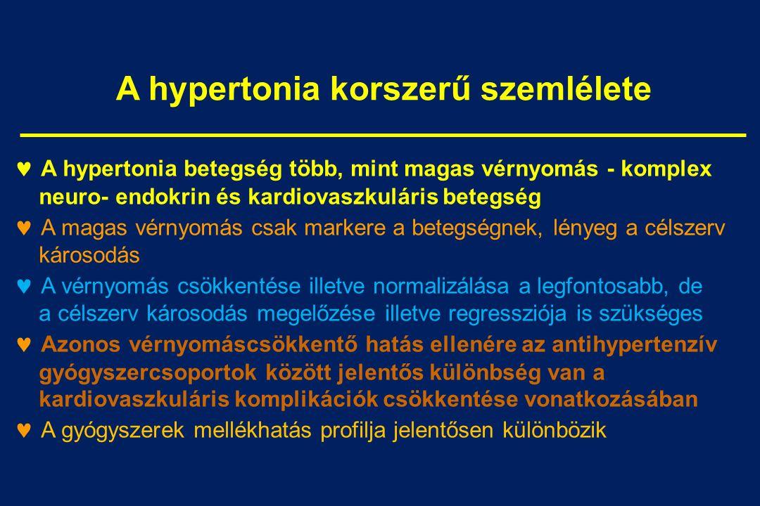 A hypertonia korszerű szemlélete A hypertonia betegség több, mint magas vérnyomás - komplex neuro- endokrin és kardiovaszkuláris betegség A magas vérnyomás csak markere a betegségnek, lényeg a célszerv károsodás A vérnyomás csökkentése illetve normalizálása a legfontosabb, de a célszerv károsodás megelőzése illetve regressziója is szükséges Azonos vérnyomáscsökkentő hatás ellenére az antihypertenzív gyógyszercsoportok között jelentős különbség van a kardiovaszkuláris komplikációk csökkentése vonatkozásában A gyógyszerek mellékhatás profilja jelentősen különbözik