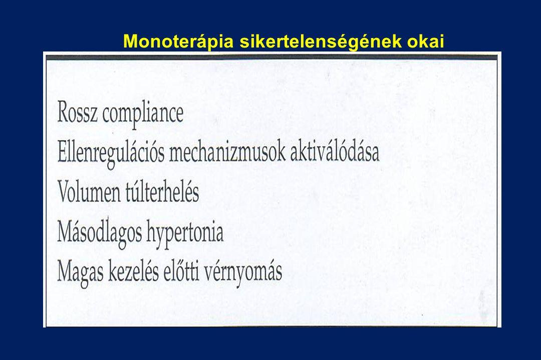 Monoterápia sikertelenségének okai