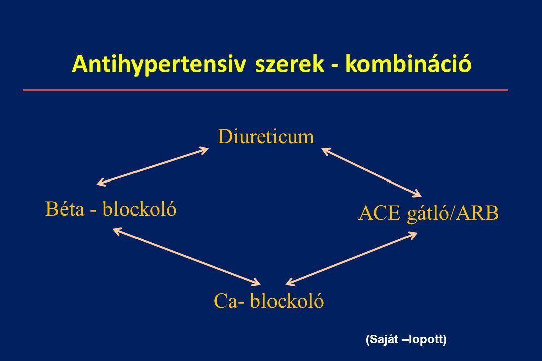 Antihypertensiv szerek - kombináció Diureticum Béta - blockoló Ca- blockoló ACE gátló/ARB (Saját –lopott)