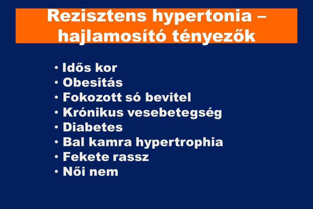 Rezisztens hypertonia – hajlamosító tényezők Idős kor Obesitás Fokozott só bevitel Krónikus vesebetegség Diabetes Bal kamra hypertrophia Fekete rassz Női nem