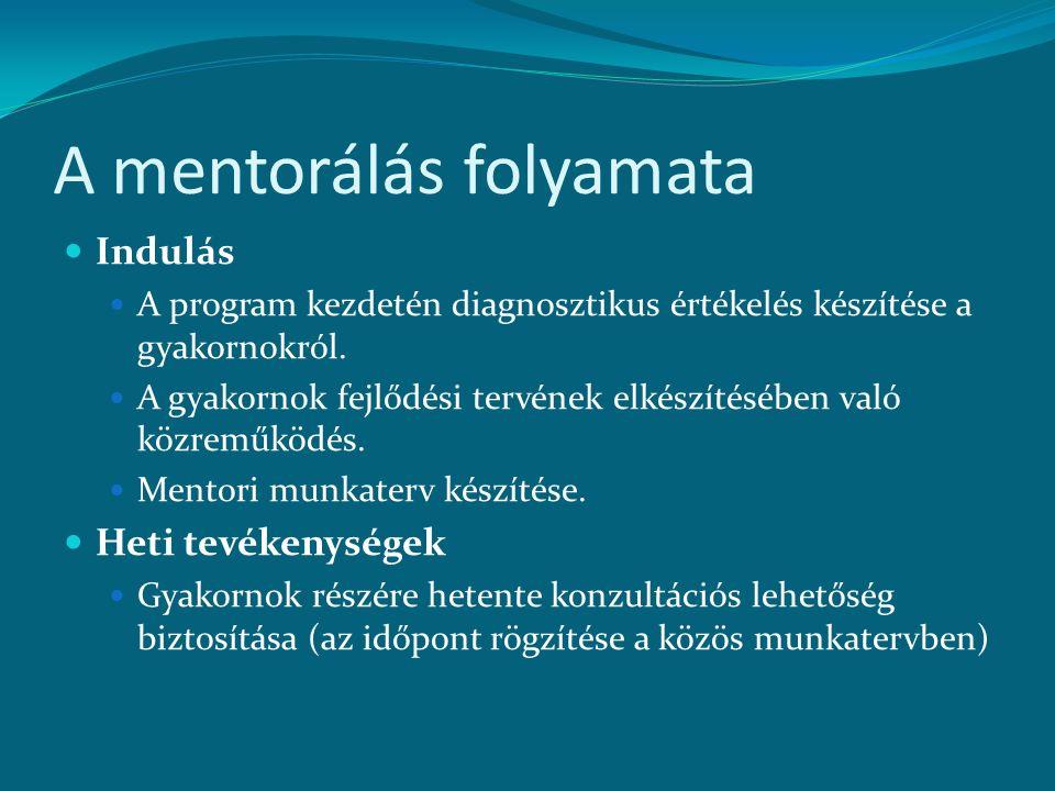 A mentorálás folyamata Indulás A program kezdetén diagnosztikus értékelés készítése a gyakornokról. A gyakornok fejlődési tervének elkészítésében való