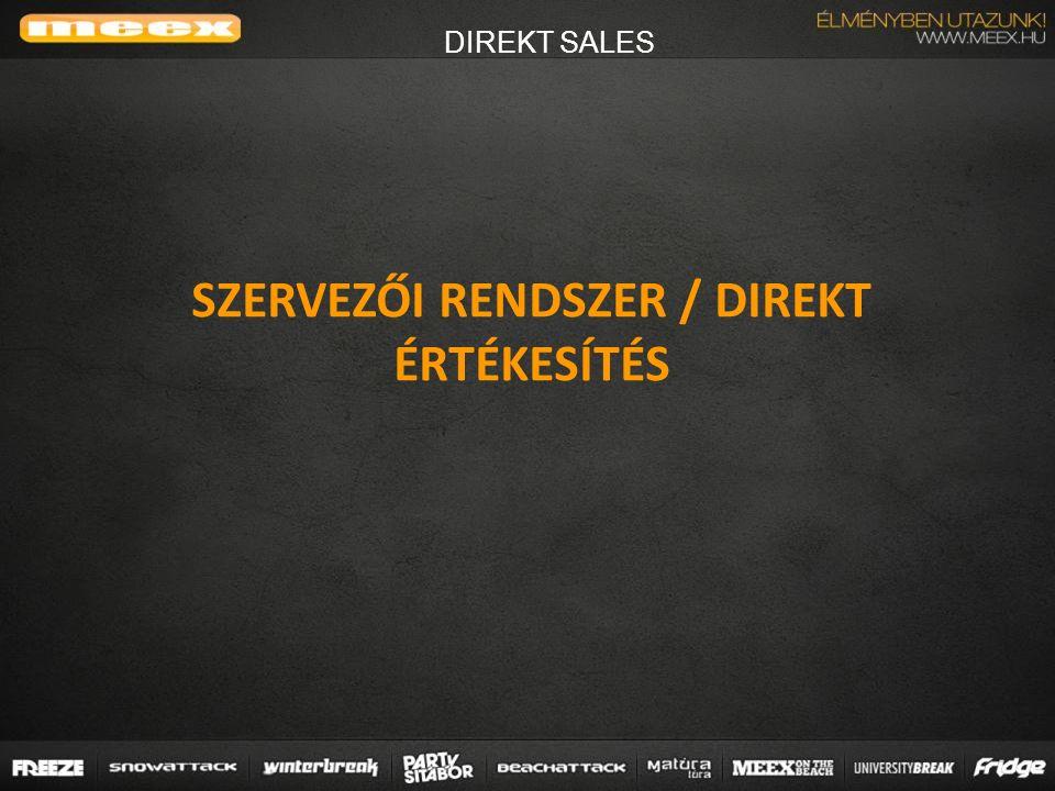 DIREKT SALES SZERVEZŐI RENDSZER / DIREKT ÉRTÉKESÍTÉS