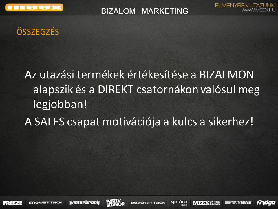 BIZALOM - MARKETING Az utazási termékek értékesítése a BIZALMON alapszik és a DIREKT csatornákon valósul meg legjobban.