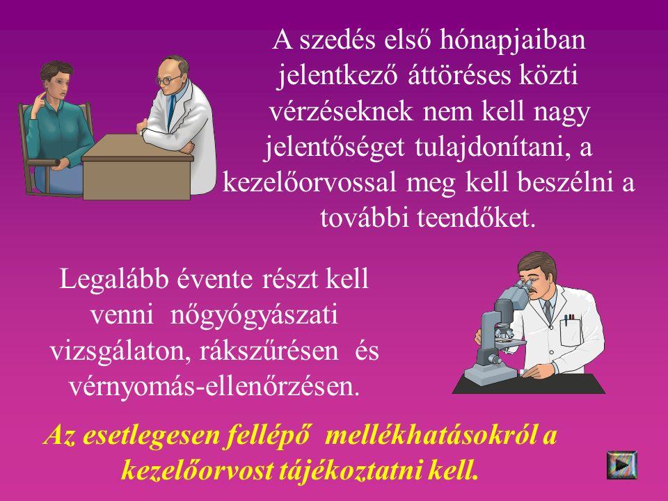 A szedés első hónapjaiban jelentkező áttöréses közti vérzéseknek nem kell nagy jelentőséget tulajdonítani, a kezelőorvossal meg kell beszélni a tovább