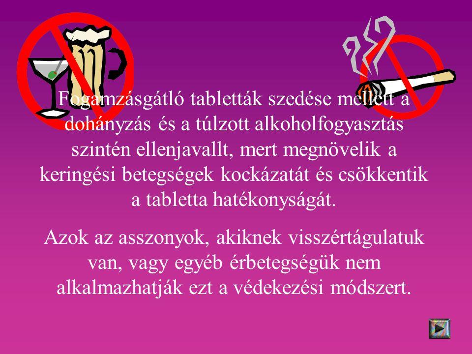 Fogamzásgátló tabletták szedése mellett a dohányzás és a túlzott alkoholfogyasztás szintén ellenjavallt, mert megnövelik a keringési betegségek kockáz