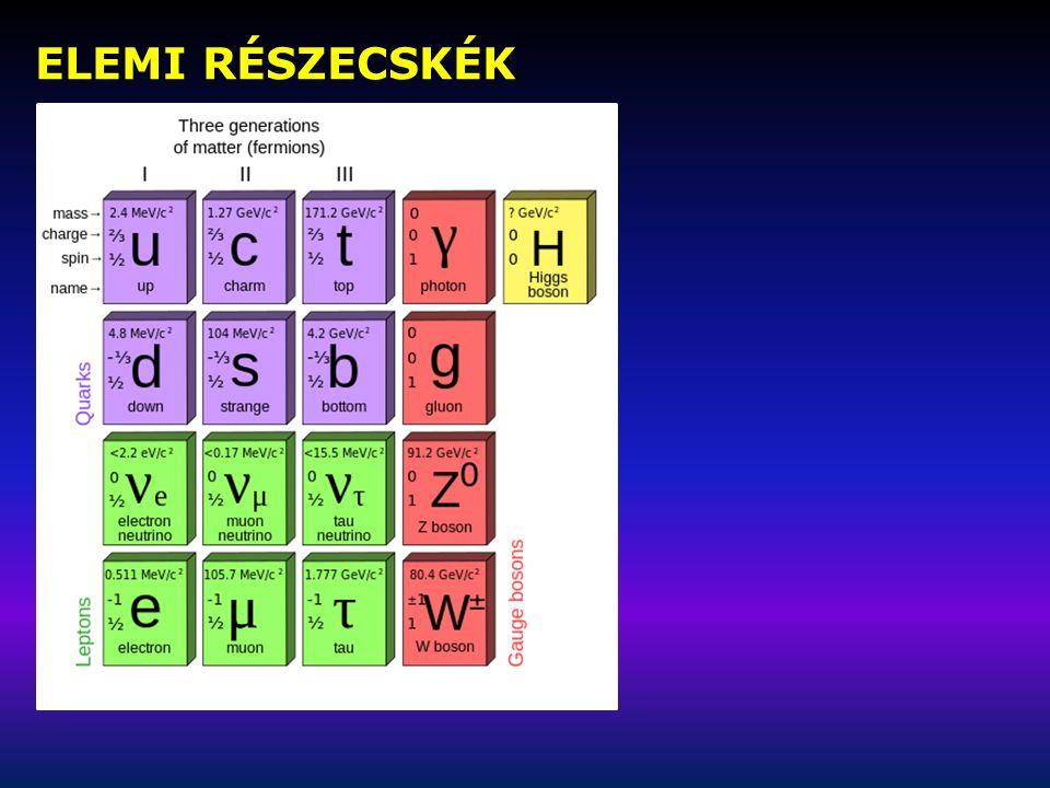 - JÁTÉKOSAN ANTI- RÉSZECSKÉK