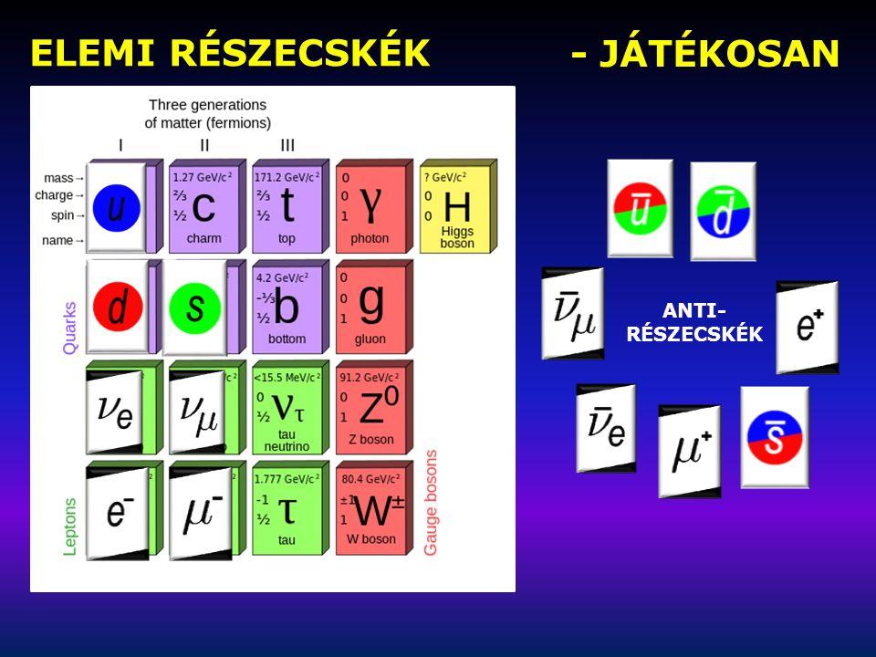 A Lyukas Rubik Kocka