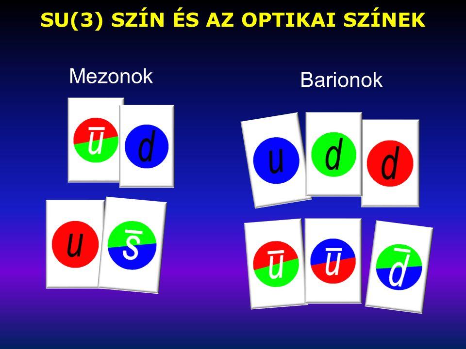 """KVARKANYAG – A RUBIK KOCKÁN Lokálisan színes, globálisan fehér: Piros, szemben vele anti-piros: zöld/kék Zöld, szemben vele anti-zöld: kék/piros Kék, szemben vele anti-kék: piros/zöld kvarkok, szemben velük anti-kvarkok megmaradási törvények forog és """"tágul nagy mértékben összekeveredhet (entrópia) könnyen forog – a tökéletes kvarkfolyadék modellje Tökéletes kvarkfolyadék a Rubik kockán:"""
