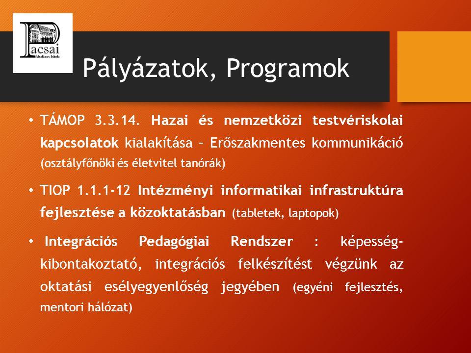 Pályázatok, Programok TÁMOP 3.3.14. Hazai és nemzetközi testvériskolai kapcsolatok kialakítása – Erőszakmentes kommunikáció (osztályfőnöki és életvite