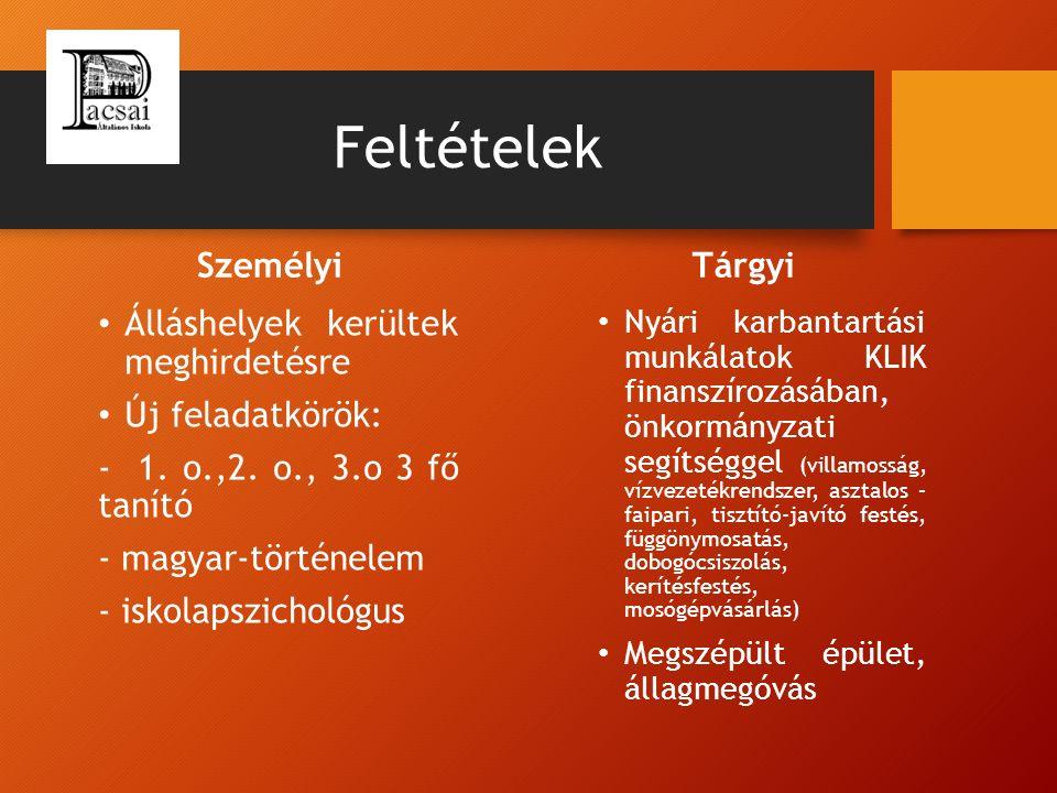 Feltételek Személyi Álláshelyek kerültek meghirdetésre Új feladatkörök: - 1. o.,2. o., 3.o 3 fő tanító - magyar-történelem - iskolapszichológus Tárgyi