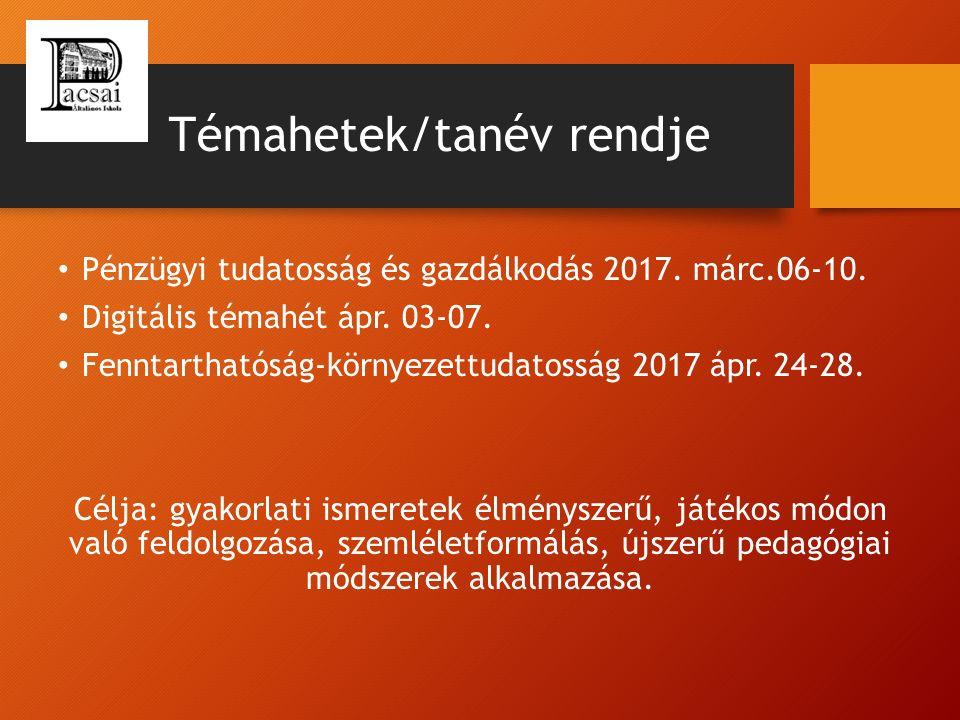 Témahetek/tanév rendje Pénzügyi tudatosság és gazdálkodás 2017.