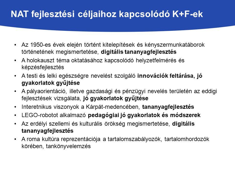 Kerettantervek szabad órakeretéhez kapcsolódó K+F-ek A drámaoktatás, színházi nevelés helyzete, jó gyakorlatok gyűjtése A népmesék és a pedagógia kapcsolatát feltáró jó gyakorlatok gyűjtése, Múzeumpedagógiai fejlesztések, jó gyakorlatok gyűjtése Bejárható Magyarország kerettanterv implementációjához kapcsolódó tananyagfejlesztés, jó gyakorlat gyűjtés: gyalogos, vizes, lovas és kerékpáros jármód (4 K+F)