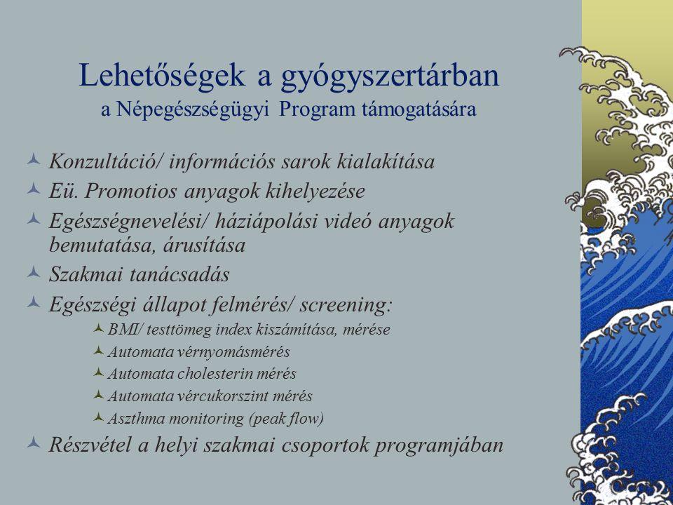 Lehetőségek a gyógyszertárban a Népegészségügyi Program támogatására Konzultáció/ információs sarok kialakítása Eü.