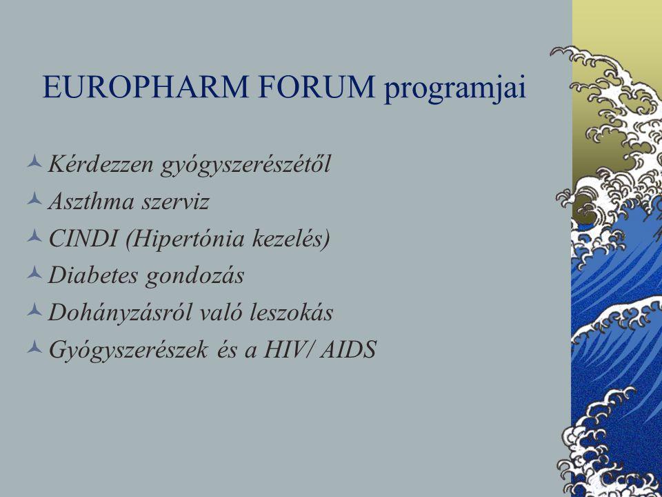 EUROPHARM FORUM programjai Kérdezzen gyógyszerészétől Aszthma szerviz CINDI (Hipertónia kezelés) Diabetes gondozás Dohányzásról való leszokás Gyógyszerészek és a HIV/ AIDS