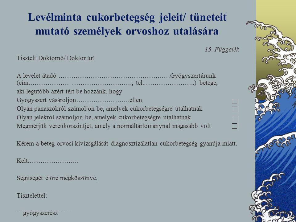 Levélminta cukorbetegség jeleit/ tüneteit mutató személyek orvoshoz utalására 15.