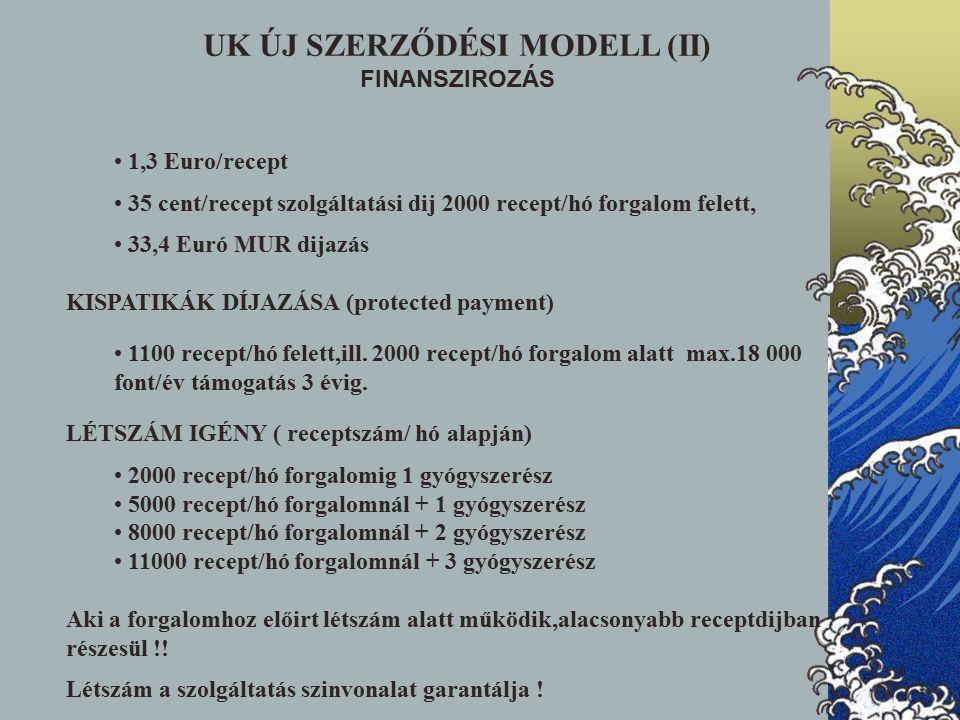 UK ÚJ SZERZŐDÉSI MODELL (II) FINANSZIROZÁS 1,3 Euro/recept 35 cent/recept szolgáltatási dij 2000 recept/hó forgalom felett, 33,4 Euró MUR dijazás KISPATIKÁK DÍJAZÁSA (protected payment) 1100 recept/hó felett,ill.