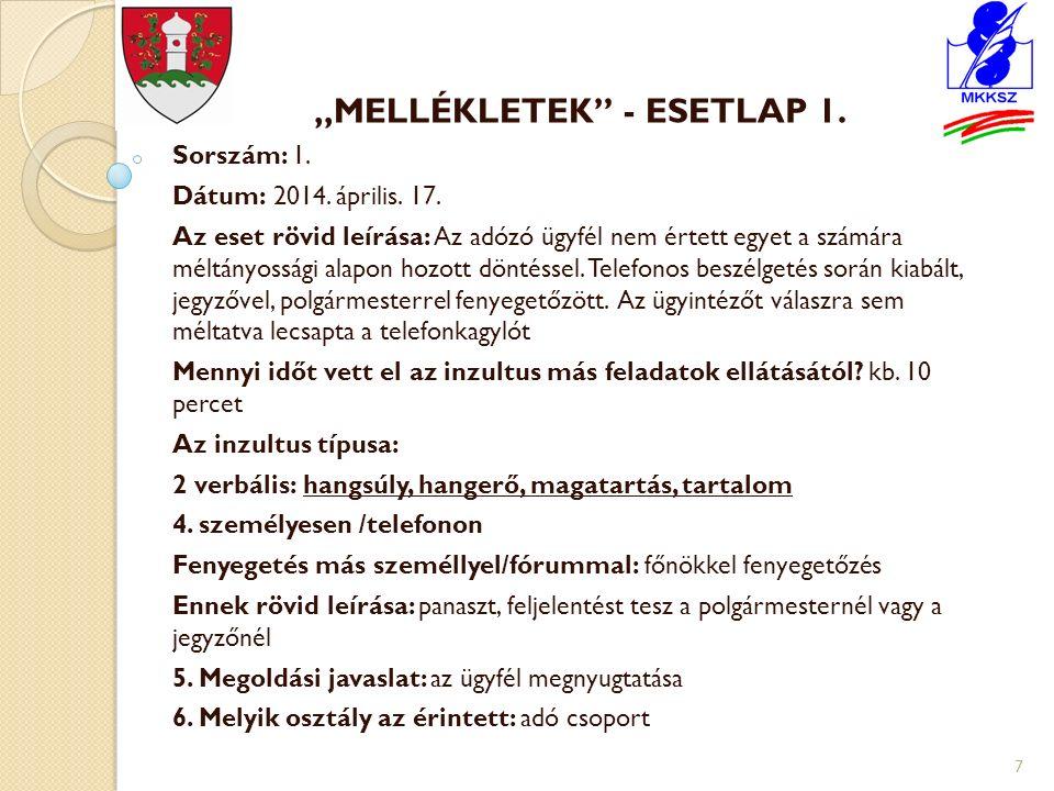 """""""MELLÉKLETEK - ESETLAP 1. Sorszám: 1. Dátum: 2014."""