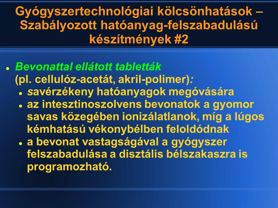 Gyógyszertechnológiai kölcsönhatások – Szabályozott hatóanyag-felszabadulású készítmények #2 Bevonattal ellátott tabletták (pl. cellulóz-acetát, akril