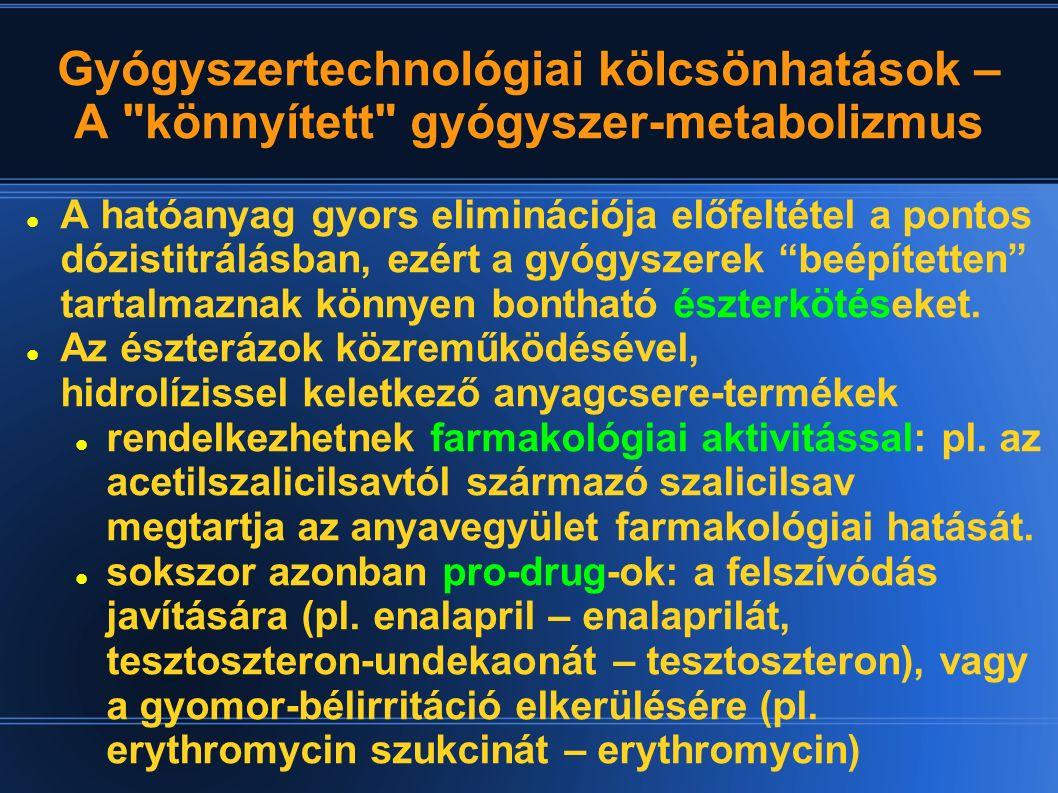Gyógyszertechnológiai kölcsönhatások – A