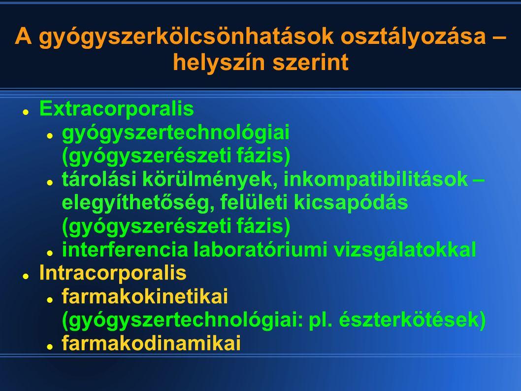 A gyógyszerkölcsönhatások osztályozása – helyszín szerint Extracorporalis gyógyszertechnológiai (gyógyszerészeti fázis) tárolási körülmények, inkompat