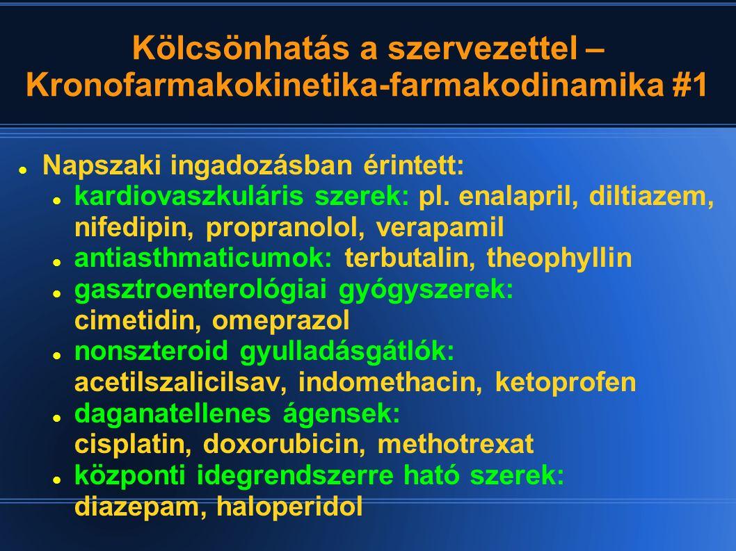 Kölcsönhatás a szervezettel – Kronofarmakokinetika-farmakodinamika #1 Napszaki ingadozásban érintett: kardiovaszkuláris szerek: pl. enalapril, diltiaz