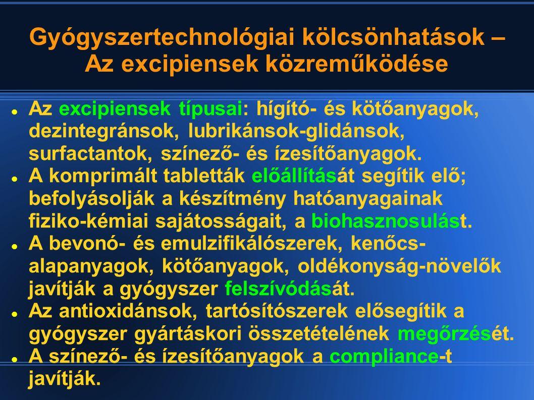 Gyógyszertechnológiai kölcsönhatások – Az excipiensek közreműködése Az excipiensek típusai: hígító- és kötőanyagok, dezintegránsok, lubrikánsok-glidán