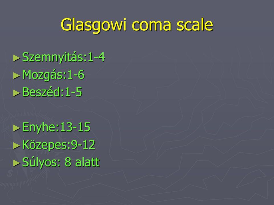 Glasgowi coma scale ► Szemnyitás:1-4 ► Mozgás:1-6 ► Beszéd:1-5 ► Enyhe:13-15 ► Közepes:9-12 ► Súlyos: 8 alatt