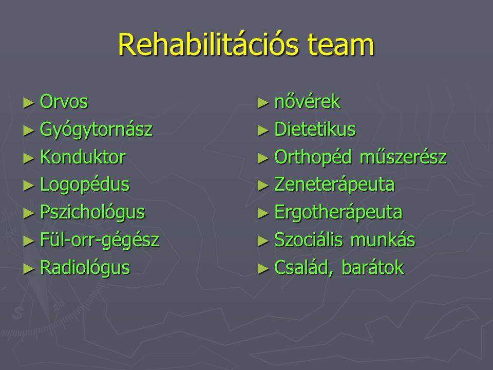 Rehabilitációs team ► Orvos ► Gyógytornász ► Konduktor ► Logopédus ► Pszichológus ► Fül-orr-gégész ► Radiológus ► nővérek ► Dietetikus ► Orthopéd műsz