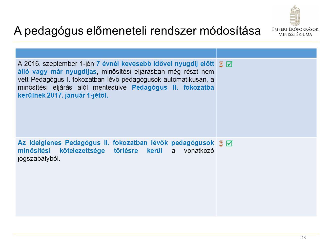 A pedagógus előmeneteli rendszer módosítása A 2016.