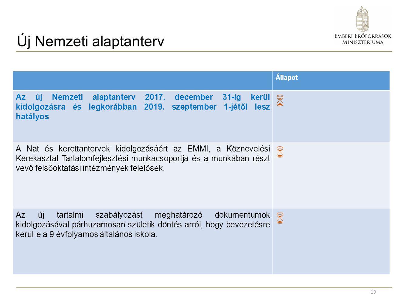 Új Nemzeti alaptanterv Állapot Az új Nemzeti alaptanterv 2017.